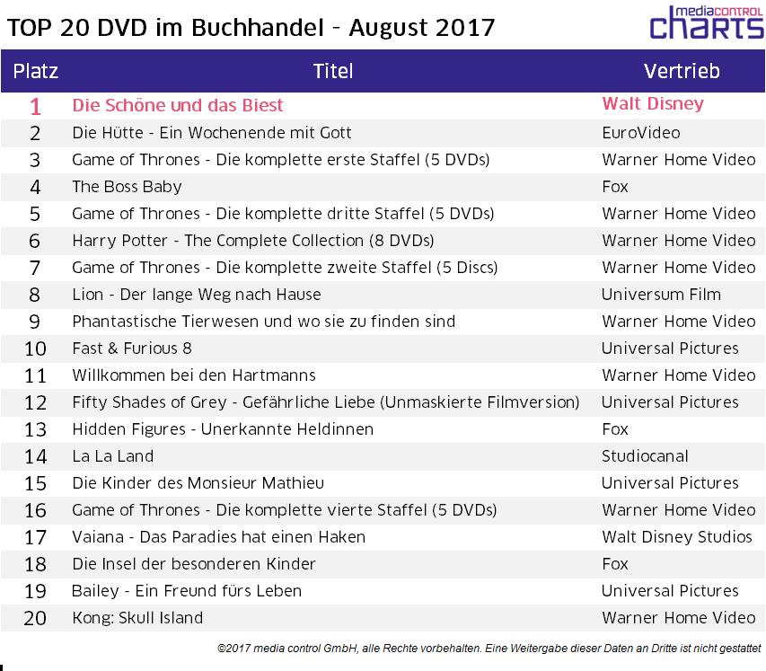 land der deutschen dvd