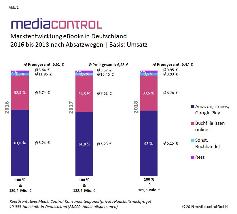 Media Control Media Control Ebook Panel